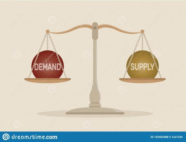 Российскому рынку стали нужен баланс спроса и предложения